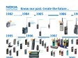 http://www.newlaunches.com/entry_images/1107/12/nokia_timeline.jpg